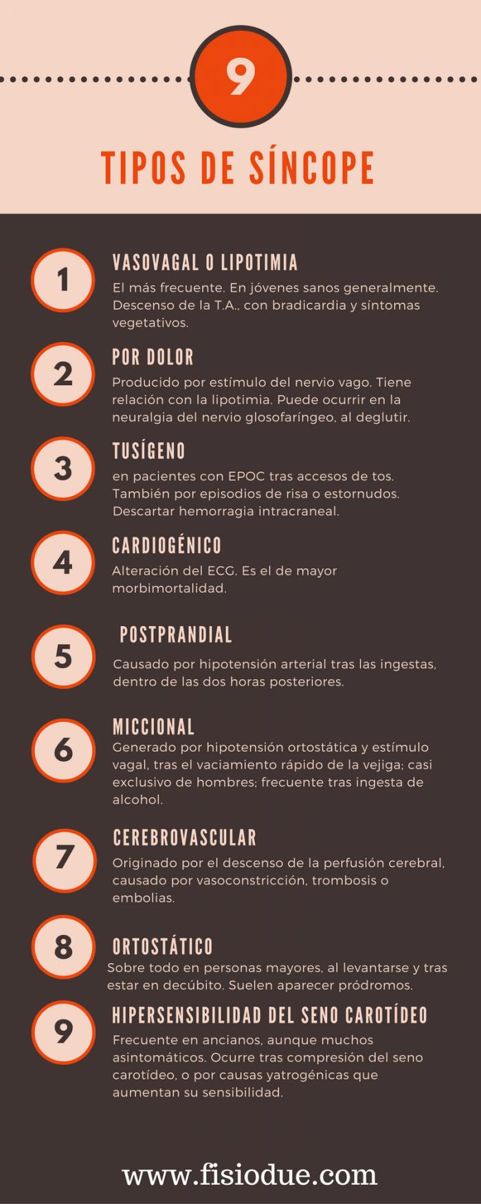 Tipos de Síncope