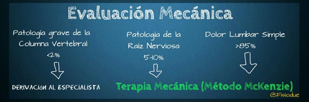 Evaluación mecánica de columna vertebral con McKenzie